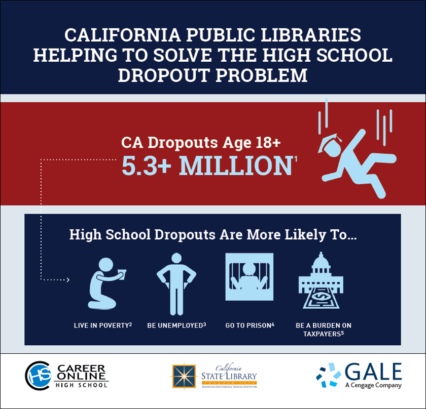 CA COHS Infographic (half)